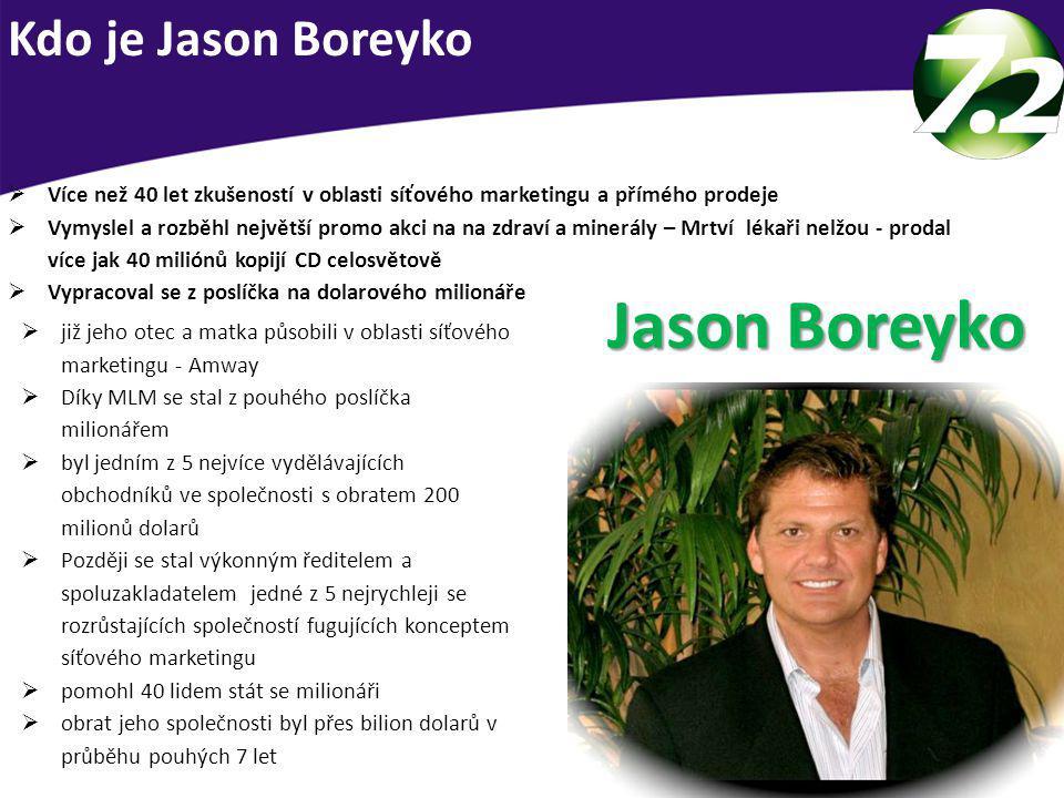 Vize Jasona Boreyko  Milión lidi bude žít alkalický životní styl  pomůže 10 000 lidí stát se finančně nezávislým  vytvoří dalších 40 milionářů