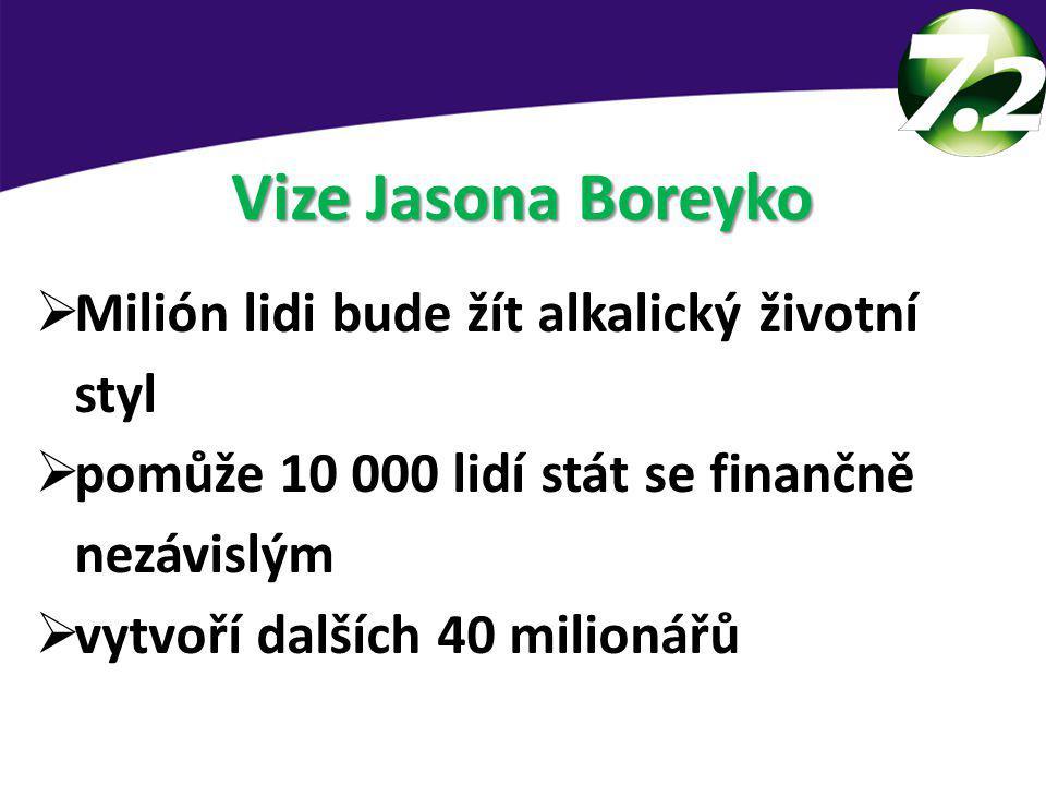 Wellness Revoluce Jason Boreyko www.sevenpoint2university.eu Video
