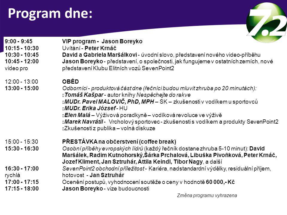 H2 - NOVÁ ÚČINNÁ STRATEGIE PRO SPORTOVCE tělovýchovný, posudkový a praktický lékař dopingový komisař - Mistrovství Evropy ve fotbale 2008 2014 úřadující přednosta Kliniky tělovýchovného lékařství UNB a LFUK 2014 přednosta Ústavu tělovýchovného lékařství SZU získal Cenu Fair play 2014 za Celoživotní přínos pro fotbalové hnutí MUDr.