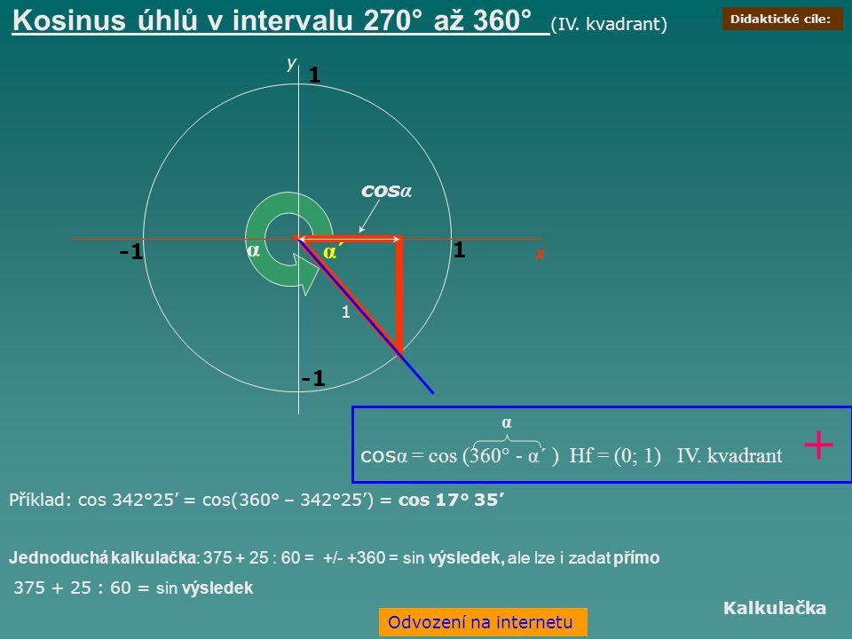x 1 α 1 cos α y 1 α´ cos α = cos (360° - α´ ) Hf = (0; 1) IV. kvadrant + Příklad: cos 342°25' = cos(360° – 342°25') = cos 17° 35' Jednoduchá kalkulačk