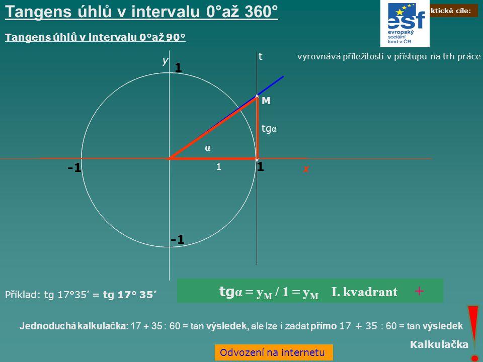 Tangens úhlů v intervalu 0°až 360° x y 1 1 x y 1 1 α 1 M tg α = y M / 1 = y M I. kvadrant + Tangens úhlů v intervalu 0°až 90° tg α Příklad: tg 17°35'