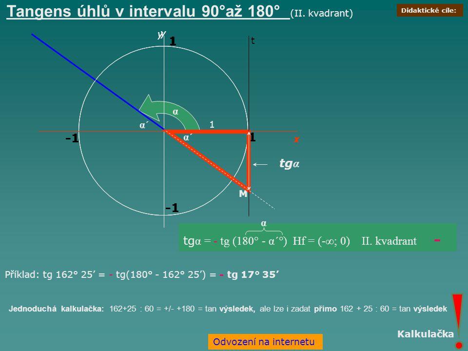 x y 1 1 Tangens úhlů v intervalu 90°až 180° (II. kvadrant) x y 1 1 M tg α = - tg (180° - α´°) Hf = (-∞; 0) II. kvadrant - 1 1 y 1 y 1 y 1 x 1 α 1 tg α