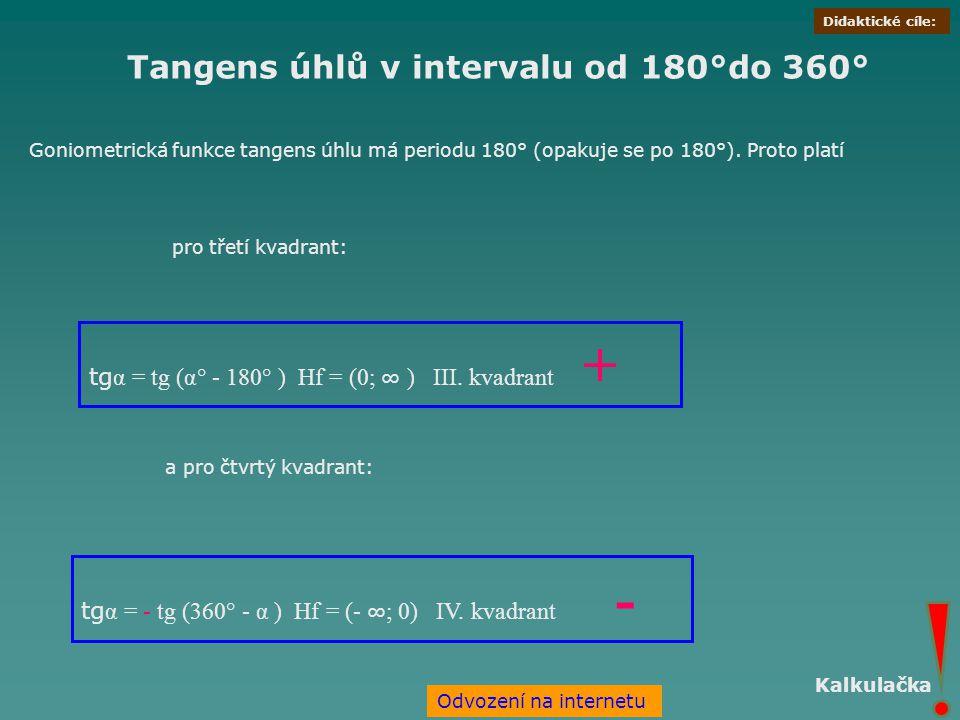 Tangens úhlů v intervalu od 180°do 360° Goniometrická funkce tangens úhlu má periodu 180° (opakuje se po 180°). Proto platí tg α = tg (α° - 180° ) Hf