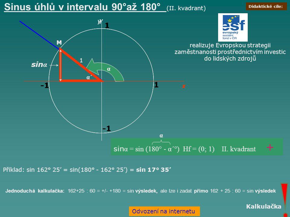 x y 1 1 Sinus úhlů v intervalu 90°až 180° (II. kvadrant) x y 1 1 M sin α = sin (180° - α´°) Hf = (0; 1) II. kvadrant + 1 1 y 1 y 1 y 1 x 1 α 1 sin α y