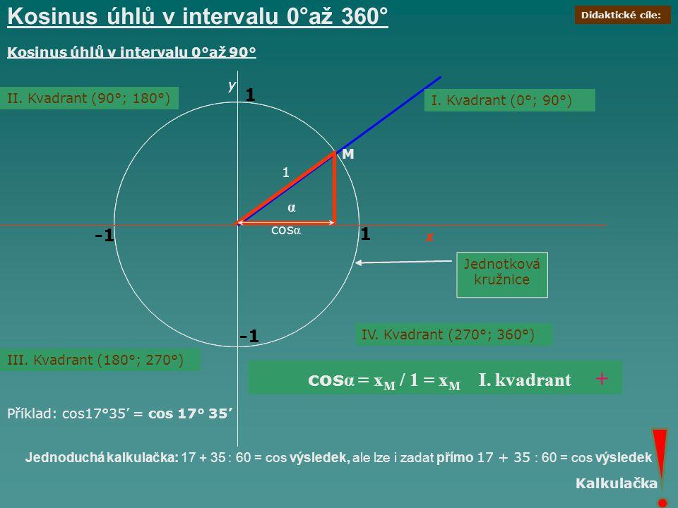 Kosinus úhlů v intervalu 0°až 360° x y 1 1 x y 1 1 α 1 M Jednotková kružnice II. Kvadrant (90°; 180°) III. Kvadrant (180°; 270°) IV. Kvadrant (270°; 3