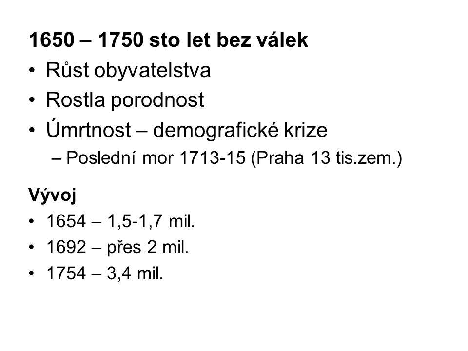 1650 – 1750 sto let bez válek Růst obyvatelstva Rostla porodnost Úmrtnost – demografické krize –Poslední mor 1713-15 (Praha 13 tis.zem.) Vývoj 1654 –