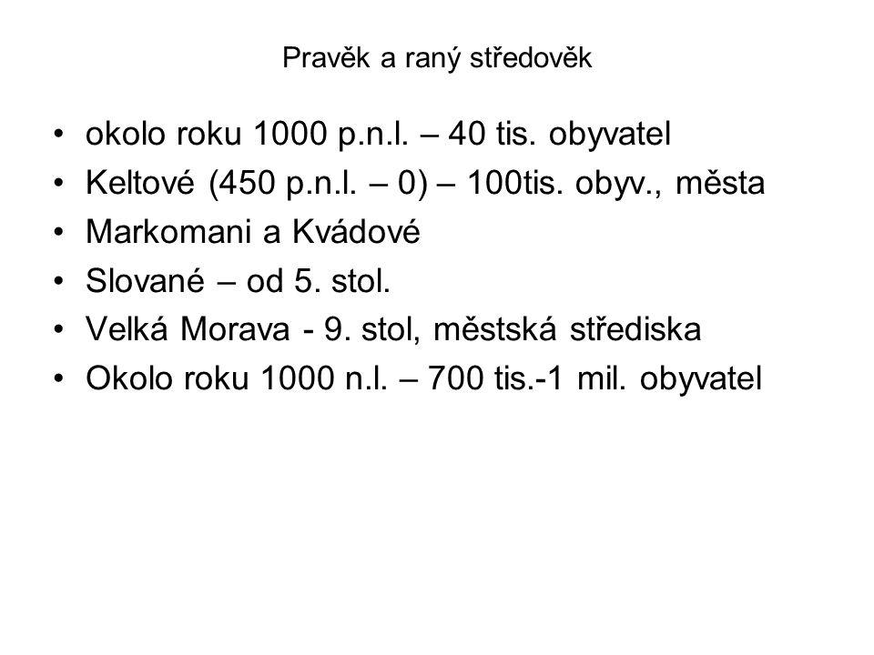Pravěk a raný středověk okolo roku 1000 p.n.l. – 40 tis. obyvatel Keltové (450 p.n.l. – 0) – 100tis. obyv., města Markomani a Kvádové Slované – od 5.