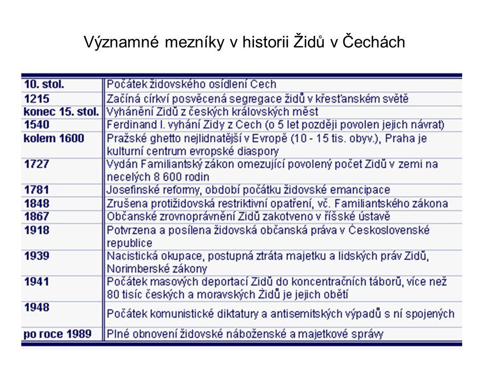 Významné mezníky v historii Židů v Čechách