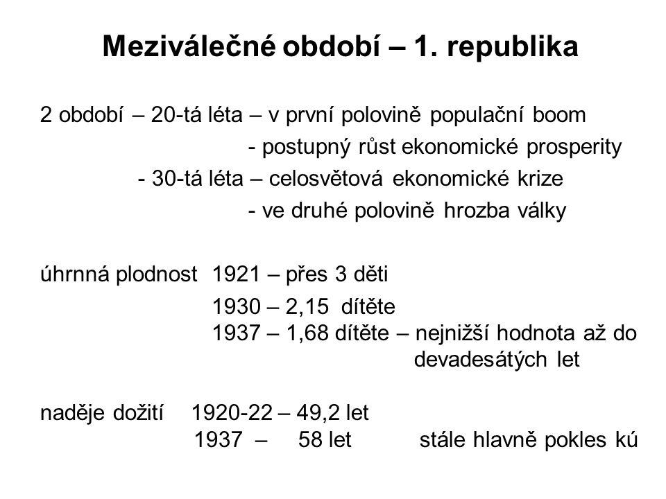 Meziválečné období – 1. republika 2 období – 20-tá léta – v první polovině populační boom - postupný růst ekonomické prosperity - 30-tá léta – celosvě