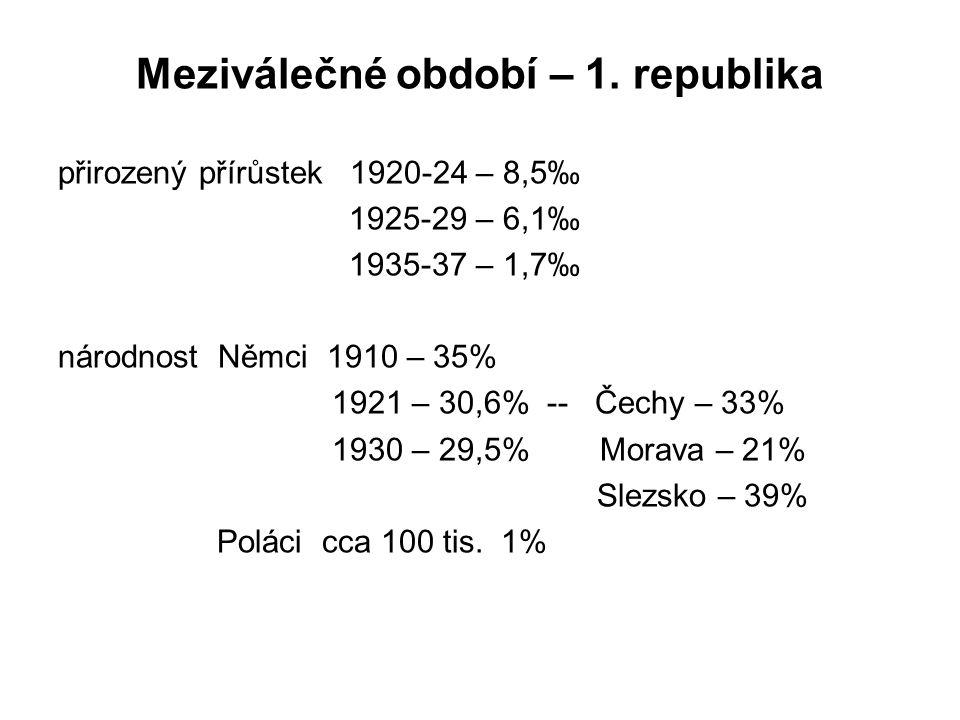 Meziválečné období – 1.republika Slováci (dle mat.