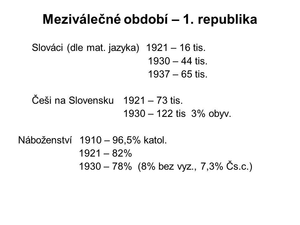 Meziválečné období – 1. republika Slováci (dle mat. jazyka) 1921 – 16 tis. 1930 – 44 tis. 1937 – 65 tis. Češi na Slovensku 1921 – 73 tis. 1930 – 122 t