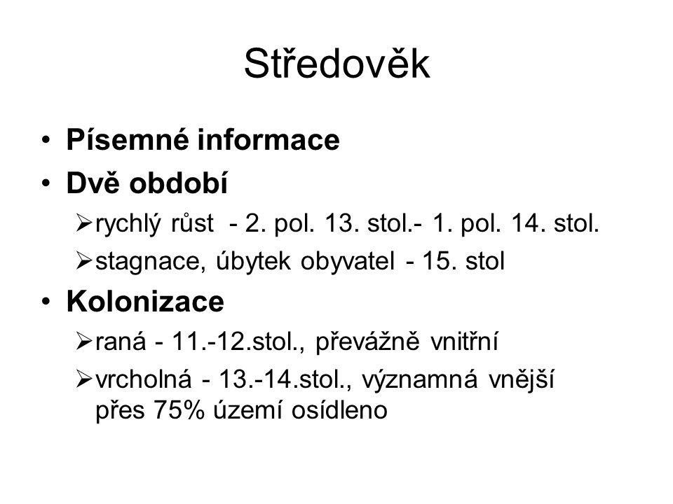 Středověk Písemné informace Dvě období  rychlý růst - 2. pol. 13. stol.- 1. pol. 14. stol.  stagnace, úbytek obyvatel - 15. stol Kolonizace  raná -