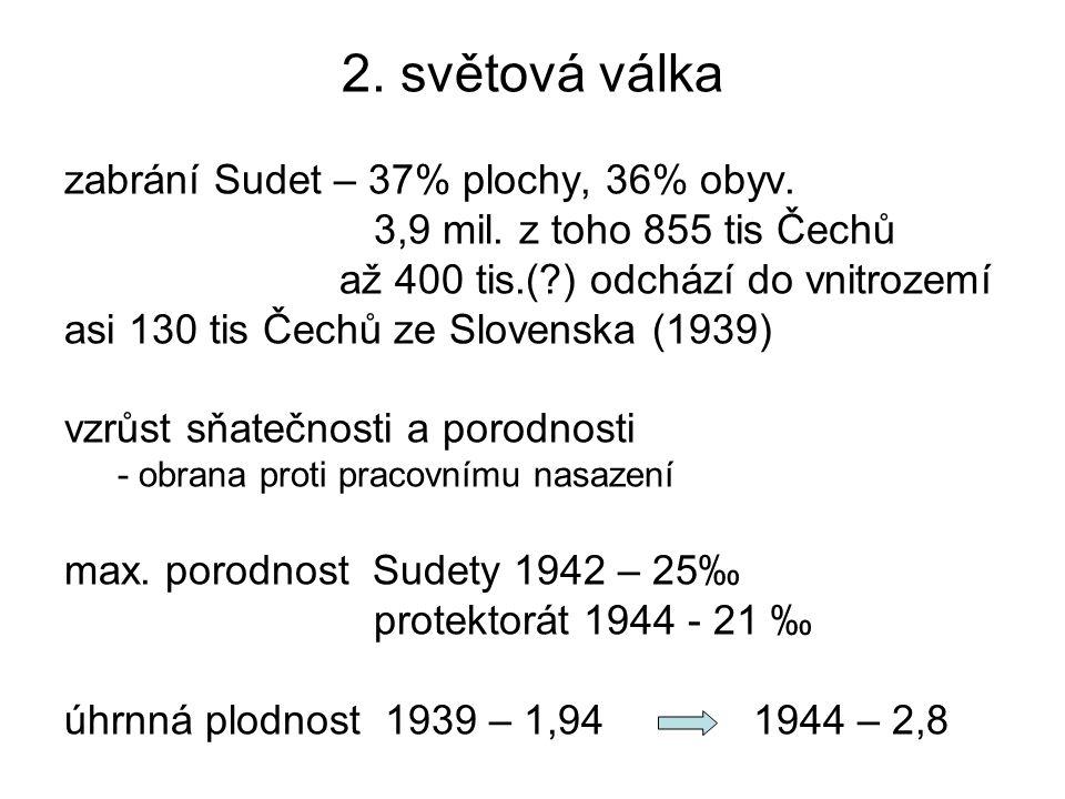 2. světová válka zabrání Sudet – 37% plochy, 36% obyv. 3,9 mil. z toho 855 tis Čechů až 400 tis.(?) odchází do vnitrozemí asi 130 tis Čechů ze Slovens
