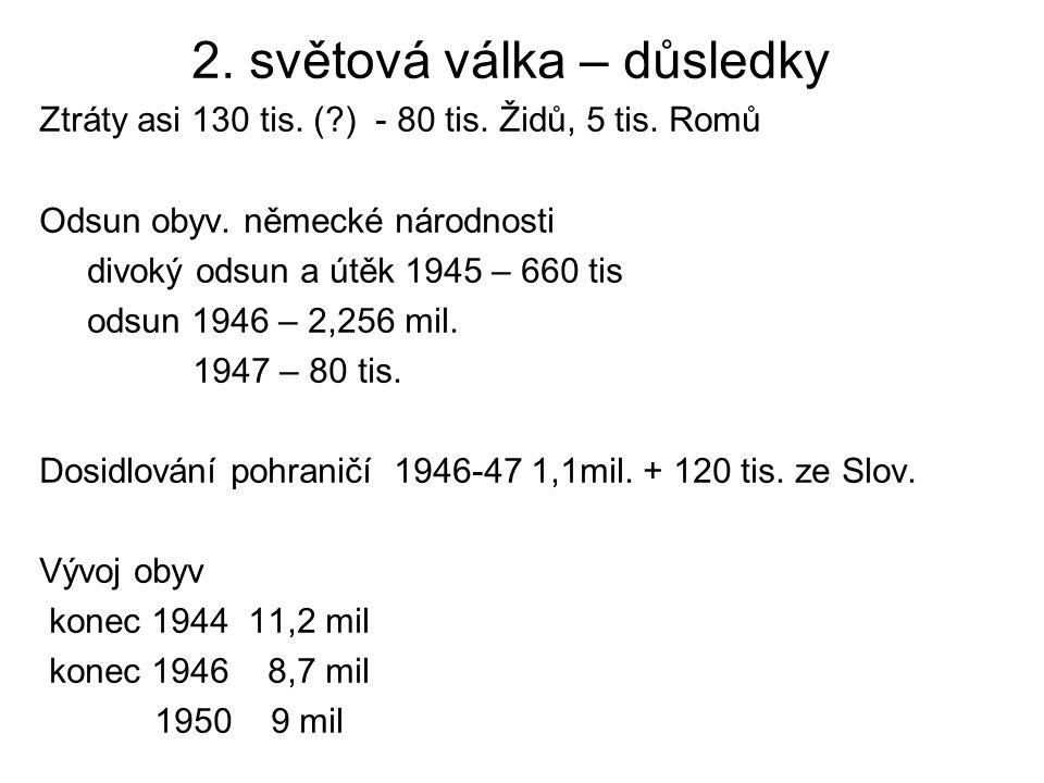 2. světová válka – důsledky Ztráty asi 130 tis. (?) - 80 tis. Židů, 5 tis. Romů Odsun obyv. německé národnosti divoký odsun a útěk 1945 – 660 tis odsu