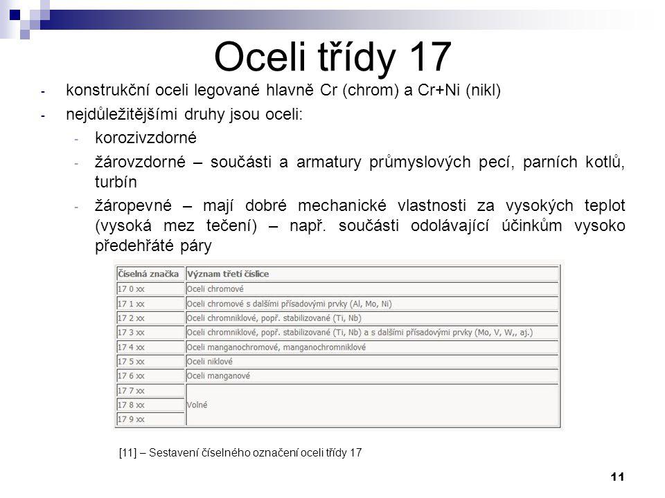 11 Oceli třídy 17 - konstrukční oceli legované hlavně Cr (chrom) a Cr+Ni (nikl) - nejdůležitějšími druhy jsou oceli: - korozivzdorné - žárovzdorné – s