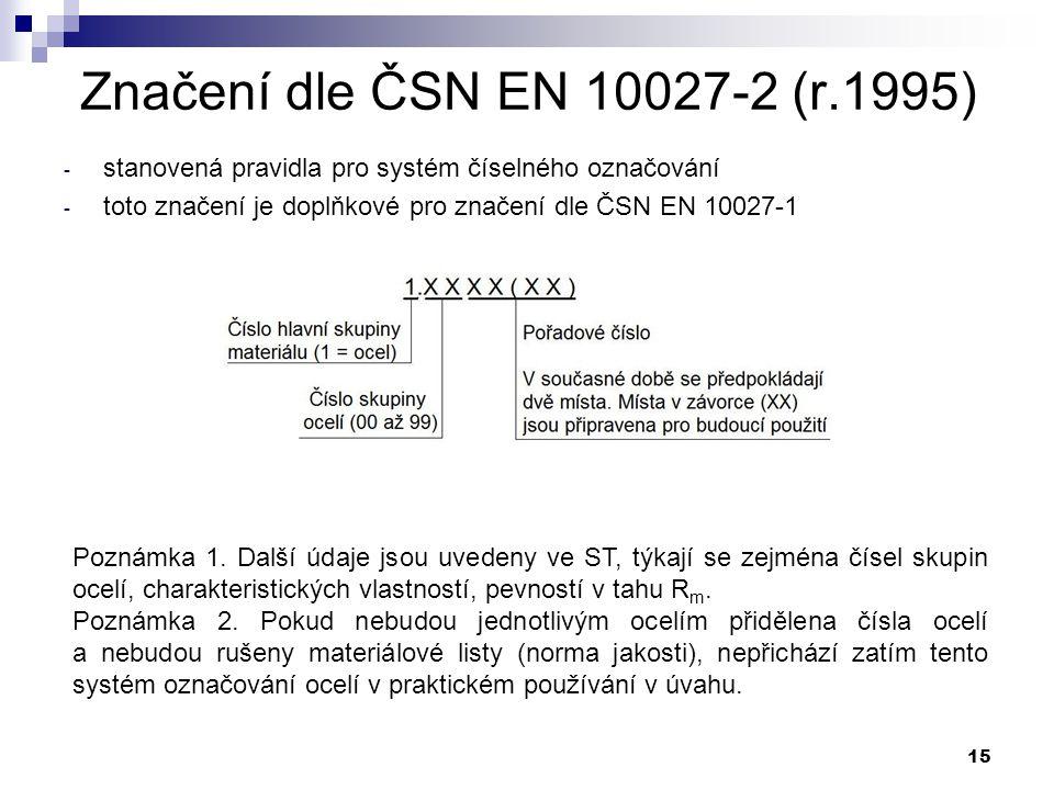 15 Značení dle ČSN EN 10027-2 (r.1995) - stanovená pravidla pro systém číselného označování - toto značení je doplňkové pro značení dle ČSN EN 10027-1