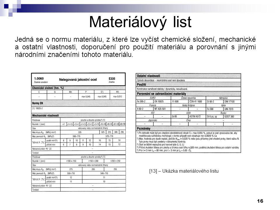 16 Materiálový list Jedná se o normu materiálu, z které lze vyčíst chemické složení, mechanické a ostatní vlastnosti, doporučení pro použití materiálu
