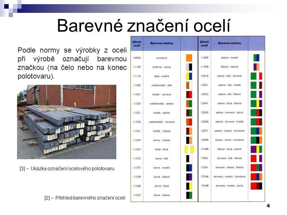 4 Barevné značení ocelí Podle normy se výrobky z oceli při výrobě označují barevnou značkou (na čelo nebo na konec polotovaru). [2] – Přehled barevnéh
