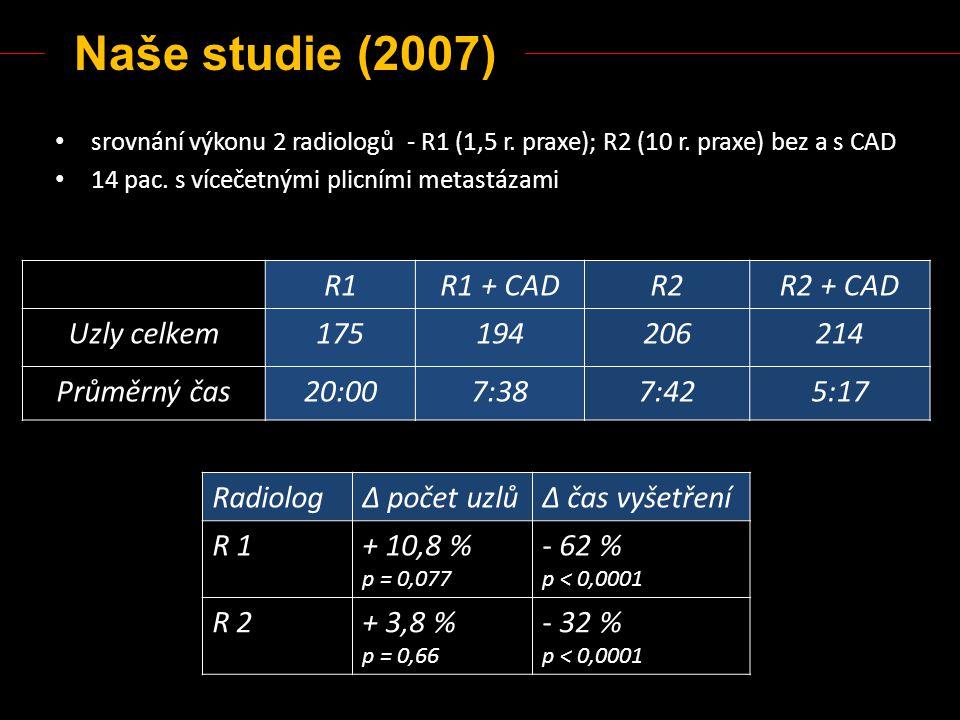 Naše studie (2007) srovnání výkonu 2 radiologů - R1 (1,5 r. praxe); R2 (10 r. praxe) bez a s CAD 14 pac. s vícečetnými plicními metastázami R1R1 + CAD