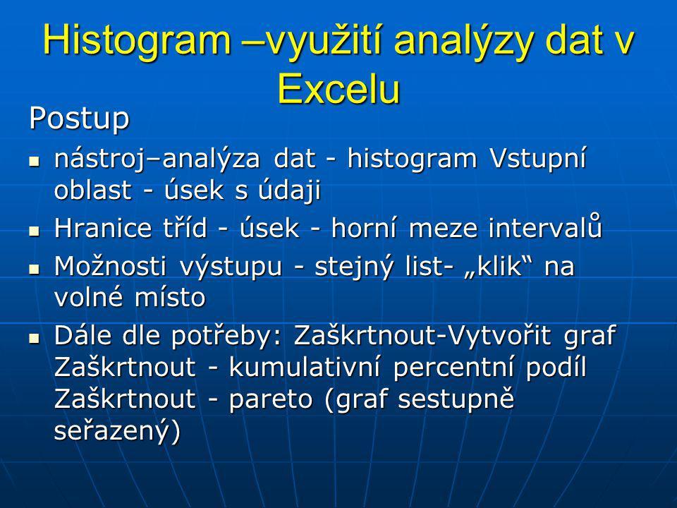 Histogram –využití analýzy dat v Excelu Postup nástroj–analýza dat - histogram Vstupní oblast - úsek s údaji nástroj–analýza dat - histogram Vstupní o