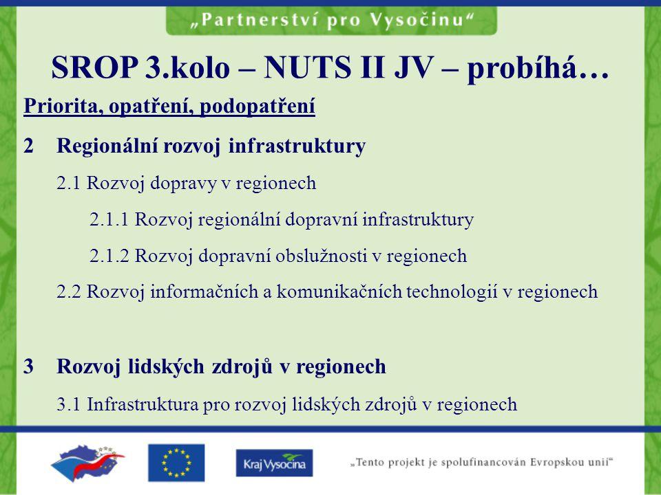 SROP 3.kolo – NUTS II JV – probíhá… Priorita, opatření, podopatření 2Regionální rozvoj infrastruktury 2.1 Rozvoj dopravy v regionech 2.1.1 Rozvoj regionální dopravní infrastruktury 2.1.2 Rozvoj dopravní obslužnosti v regionech 2.2 Rozvoj informačních a komunikačních technologií v regionech 3Rozvoj lidských zdrojů v regionech 3.1 Infrastruktura pro rozvoj lidských zdrojů v regionech