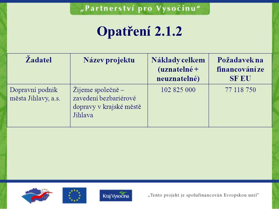 ŽadatelNázev projektuNáklady celkem (uznatelné + neuznatelné) Požadavek na financování ze SF EU Dopravní podnik města Jihlavy, a.s.