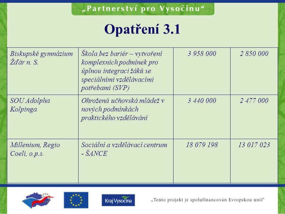 Opatření 3.1 Biskupské gymnázium Žďár n.S.