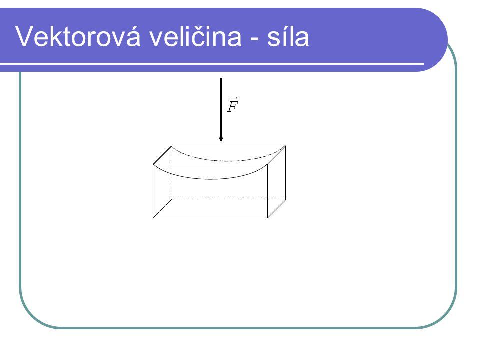 Jednotka dává veličině rozměr každá má svou značku metr - m kilogram - kg volt - V joule - J atd.