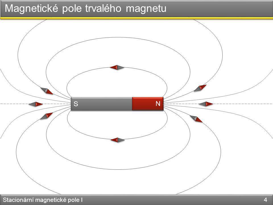 Magnetické pole trvalého magnetu Stacionární magnetické pole I 4 S S N N