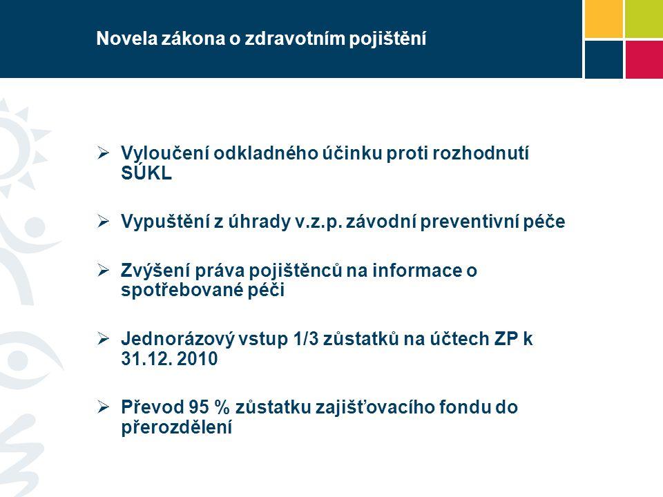 Novela zákona o zdravotním pojištění  Vyloučení odkladného účinku proti rozhodnutí SÚKL  Vypuštění z úhrady v.z.p.