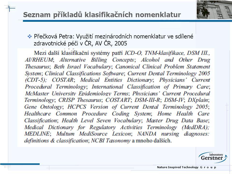 Nature Inspired Technology G r o u p Seznam příkladů klasifikačních nomenklatur  Přečková Petra: Využití mezinárodních nomenklatur ve sdílené zdravot