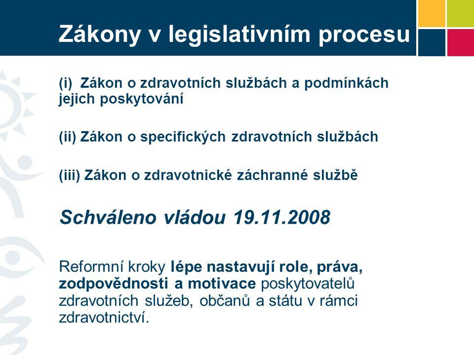 Zákony v legislativním procesu (i) Zákon o zdravotních službách a podmínkách jejich poskytování (ii) Zákon o specifických zdravotních službách (iii) Z