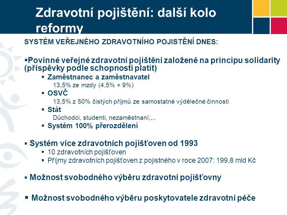 SYSTÉM VEŘEJNÉHO ZDRAVOTNÍHO POJISTĚNÍ DNES:  Povinné veřejné zdravotní pojištění založené na principu solidarity (příspěvky podle schopnosti platit)