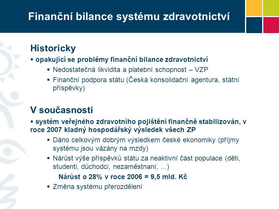 Finanční bilance systému zdravotnictví Historicky  opakující se problémy finanční bilance zdravotnictví  Nedostatečná likvidita a platební schopnost