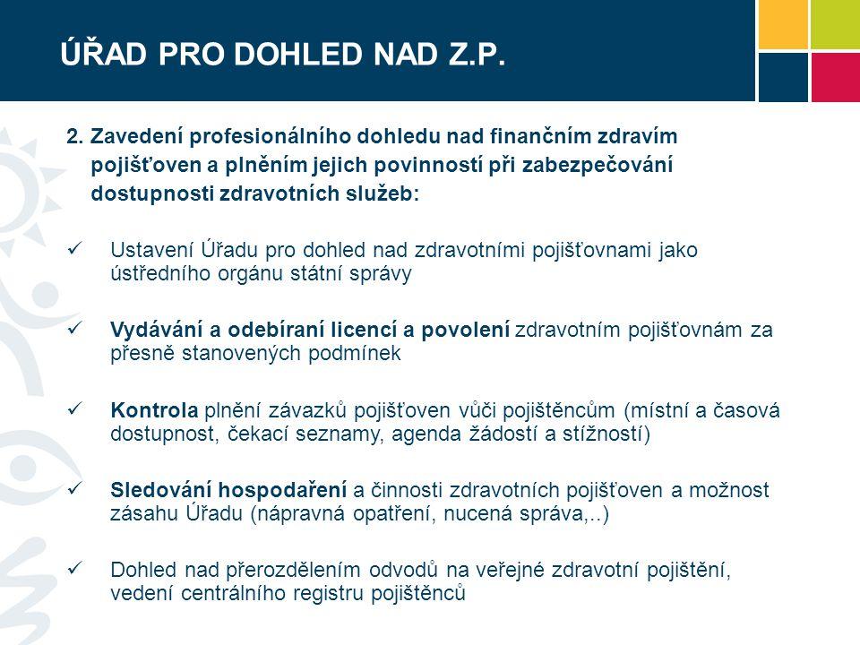 ÚŘAD PRO DOHLED NAD Z.P. 2. Zavedení profesionálního dohledu nad finančním zdravím pojišťoven a plněním jejich povinností při zabezpečování dostupnost