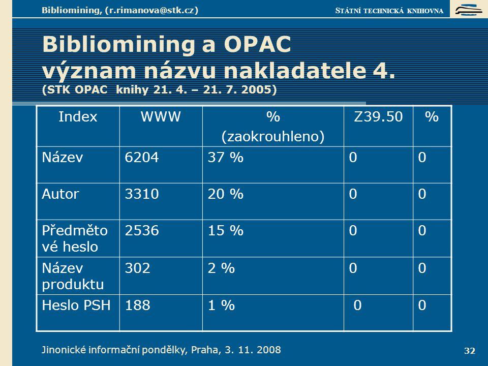 S TÁTNÍ TECHNICKÁ KNIHOVNA Jinonické informační pondělky, Praha, 3. 11. 2008 Bibliomining, (r.rimanova@stk.cz) 32 Bibliomining a OPAC význam názvu nak