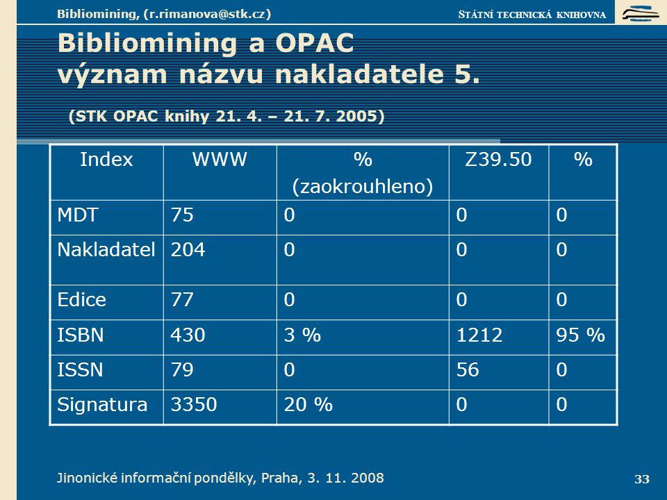 S TÁTNÍ TECHNICKÁ KNIHOVNA Jinonické informační pondělky, Praha, 3. 11. 2008 Bibliomining, (r.rimanova@stk.cz) 33 Bibliomining a OPAC význam názvu nak