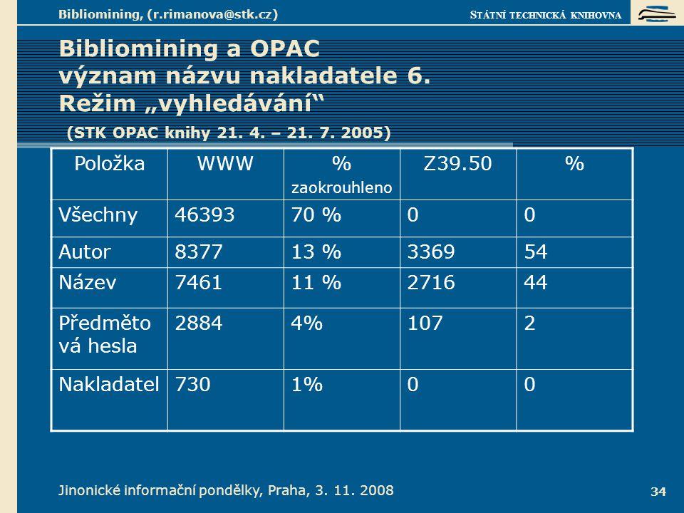 S TÁTNÍ TECHNICKÁ KNIHOVNA Jinonické informační pondělky, Praha, 3. 11. 2008 Bibliomining, (r.rimanova@stk.cz) 34 Bibliomining a OPAC význam názvu nak