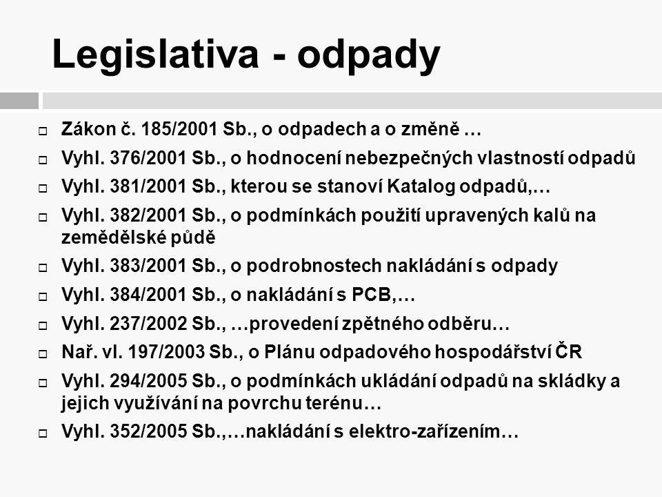 Legislativa - odpady  Zákon č. 185/2001 Sb., o odpadech a o změně …  Vyhl. 376/2001 Sb., o hodnocení nebezpečných vlastností odpadů  Vyhl. 381/2001
