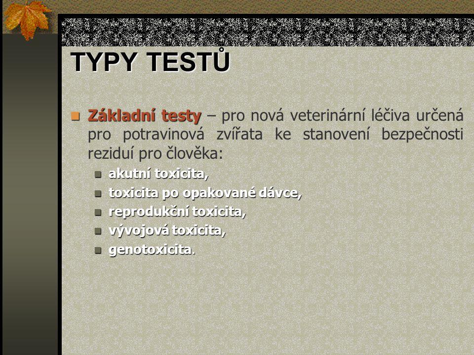 TYPY TESTŮ Základní testy Základní testy – pro nová veterinární léčiva určená pro potravinová zvířata ke stanovení bezpečnosti reziduí pro člověka: ak
