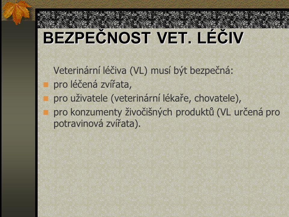 BEZPEČNOST VET. LÉČIV Veterinární léčiva (VL) musí být bezpečná: pro léčená zvířata, pro uživatele (veterinární lékaře, chovatele), pro konzumenty živ