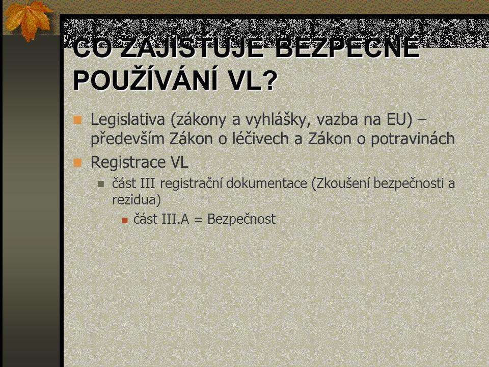 CO ZAJIŠŤUJE BEZPEČNÉ POUŽÍVÁNÍ VL? Legislativa (zákony a vyhlášky, vazba na EU) – především Zákon o léčivech a Zákon o potravinách Registrace VL část