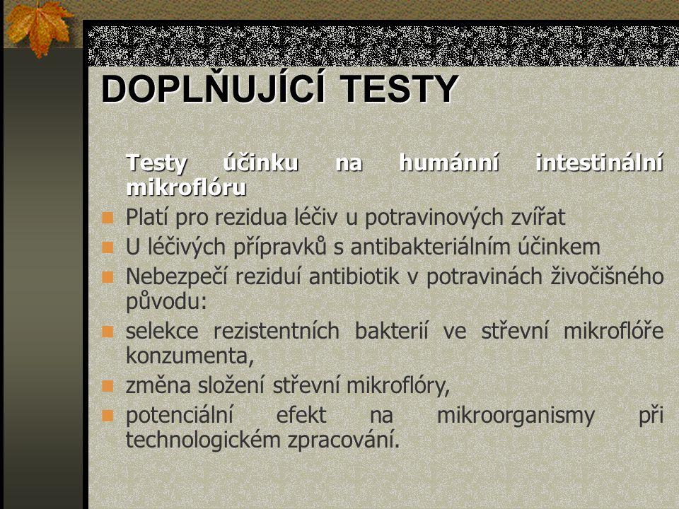DOPLŇUJÍCÍ TESTY Testy účinku na humánní intestinální mikroflóru Platí pro rezidua léčiv u potravinových zvířat U léčivých přípravků s antibakteriální