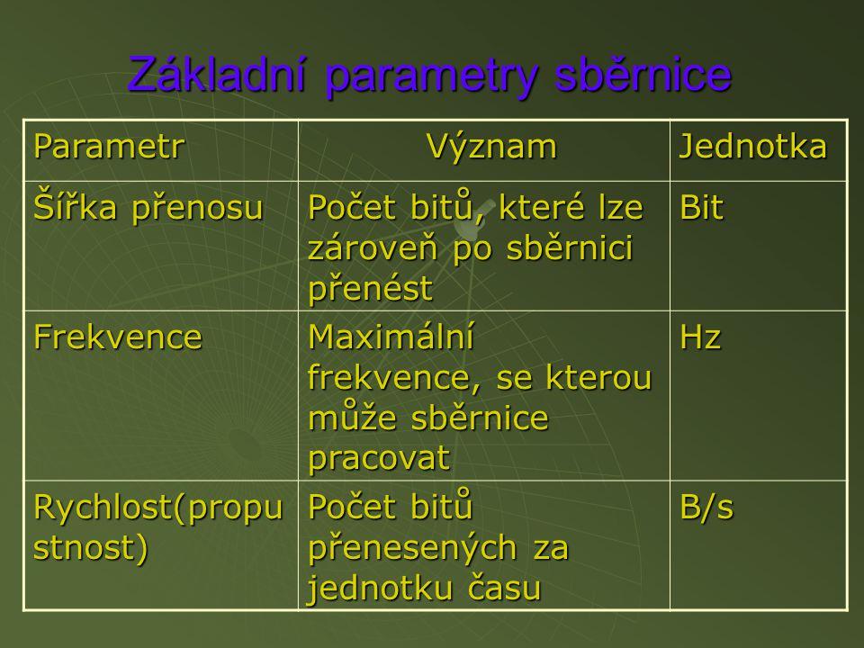1. Základní 1. Základní parametry sběrnice 2. Vývoj 2.
