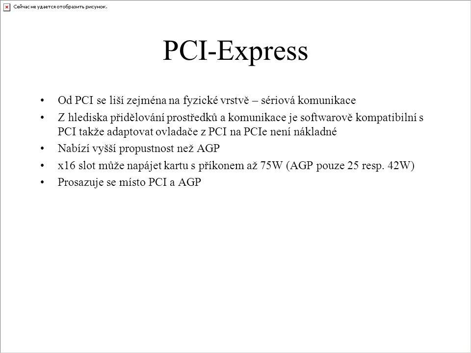 PCI-Express Od PCI se liší zejména na fyzické vrstvě – sériová komunikace Z hlediska přidělování prostředků a komunikace je softwarově kompatibilní s PCI takže adaptovat ovladače z PCI na PCIe není nákladné Nabízí vyšší propustnost než AGP x16 slot může napájet kartu s příkonem až 75W (AGP pouze 25 resp.