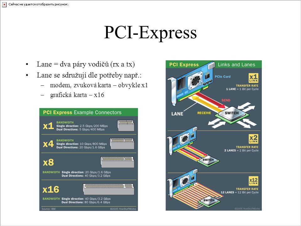 PCI-Express Lane = dva páry vodičů (rx a tx) Lane se sdružují dle potřeby např.: –modem, zvuková karta – obvykle x1 –grafická karta – x16