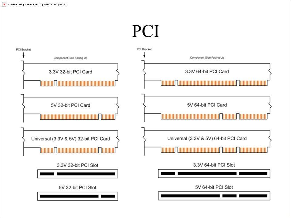 """AGP Sběrnice optimalizovaná pro grafické karty Videopaměť na kartě AGP je mapována do paměťového prostoru procesoru a textury se do ní nahrávají bez """"meziuložení v RAM Několik variant: –AGP 1  – 266 MB/s –AGP 2  – 533 MB/s –AGP 4  – 1066 MB/s –AGP 8  – 2133 MB/s"""