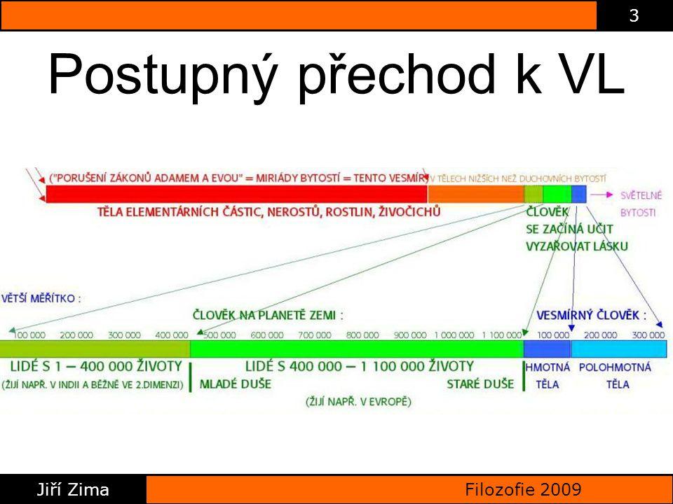Filozofie 2009 Jiří Zima 3 Postupný přechod k VL
