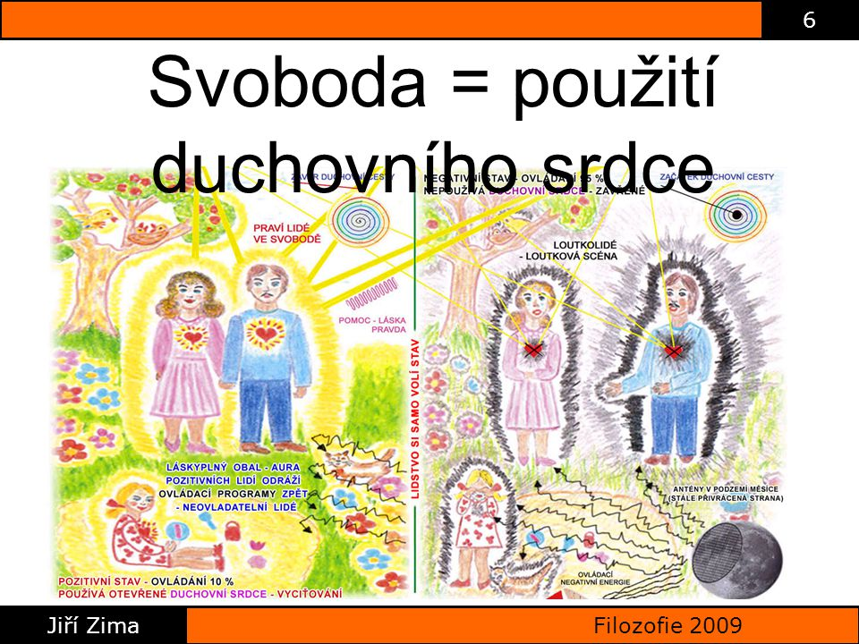 Filozofie 2009 Jiří Zima 6 Svoboda = použití duchovního srdce