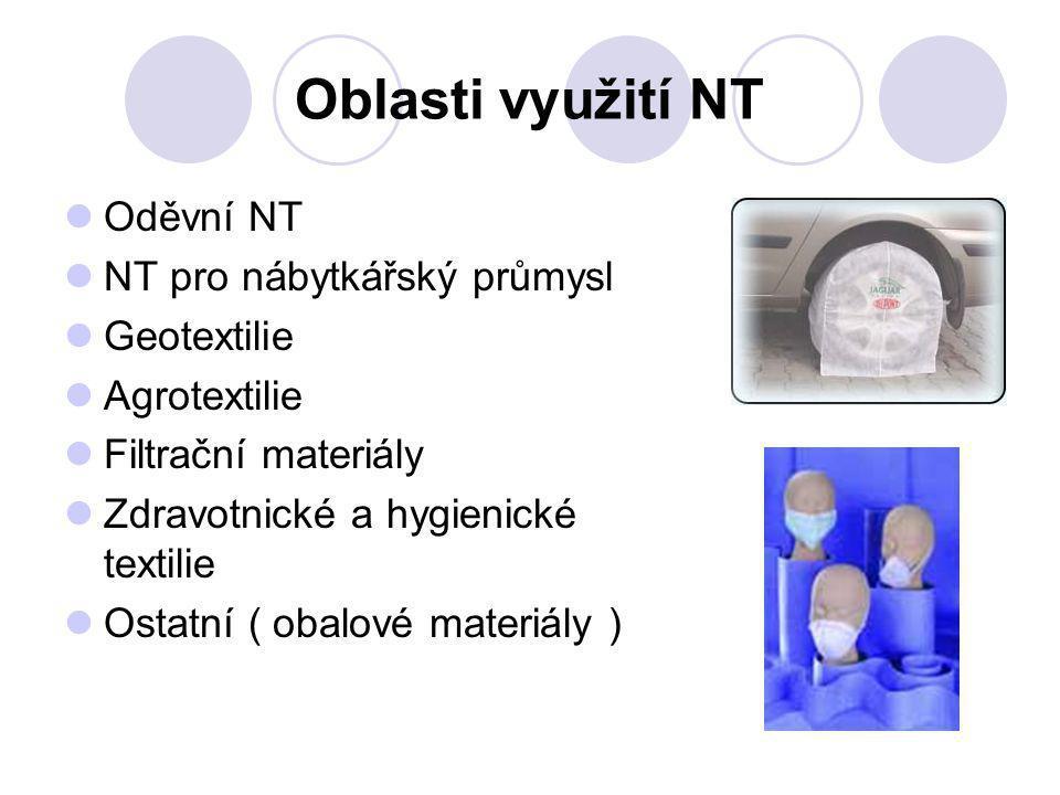 Oblasti využití NT Oděvní NT NT pro nábytkářský průmysl Geotextilie Agrotextilie Filtrační materiály Zdravotnické a hygienické textilie Ostatní ( obal